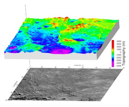 A high-resolution digital elevation model derived from stereo images obtained by NASA's MESSENGER spacecraft has revealed Mercury's great valley shown here in this 3D perspective view. Credit: NASA/Johns Hopkins University Applied Physics Laboratory/Carnegie Institution of Washington/DLR/Smithsonian Institution