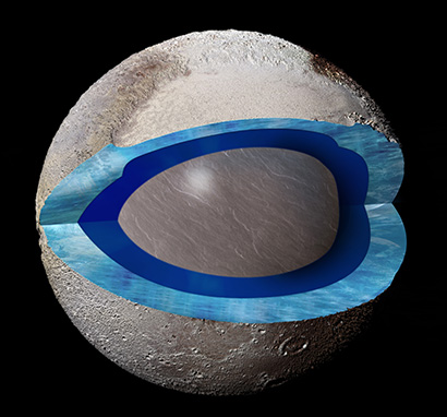 This cutaway image of Pluto shows a section through the area of Sputnik Planitia, with dark blue representing a subsurface ocean and light blue for the frozen crust.  Artwork by Pam Engebretson, via UC Santa Cruz.