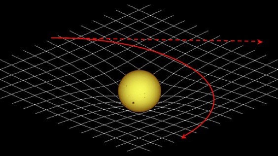Early in the 20th century, it was the great revelation of Albert Einstein that gravity can be desired in terms of curved spacetime. Image via physicsoftheuniverse.com.