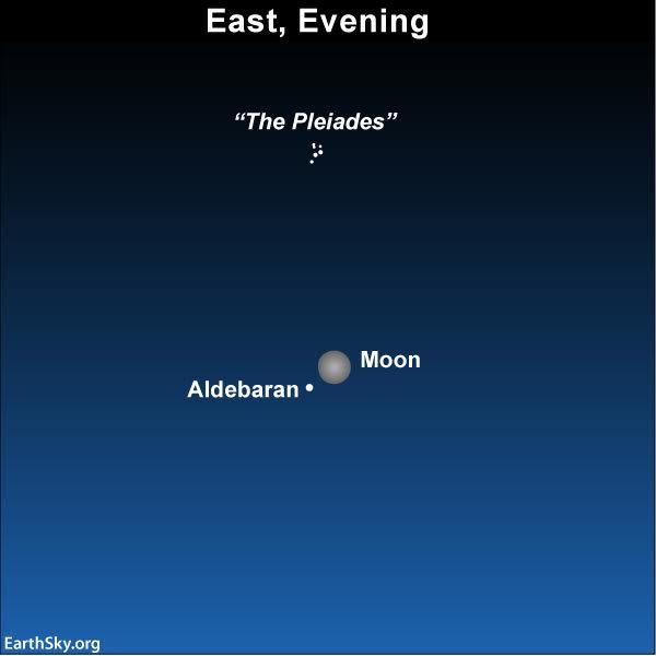 Sky Chart moon Aldebaran Pleiades