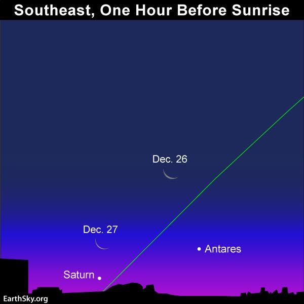 Sky Chart Saturn Antares