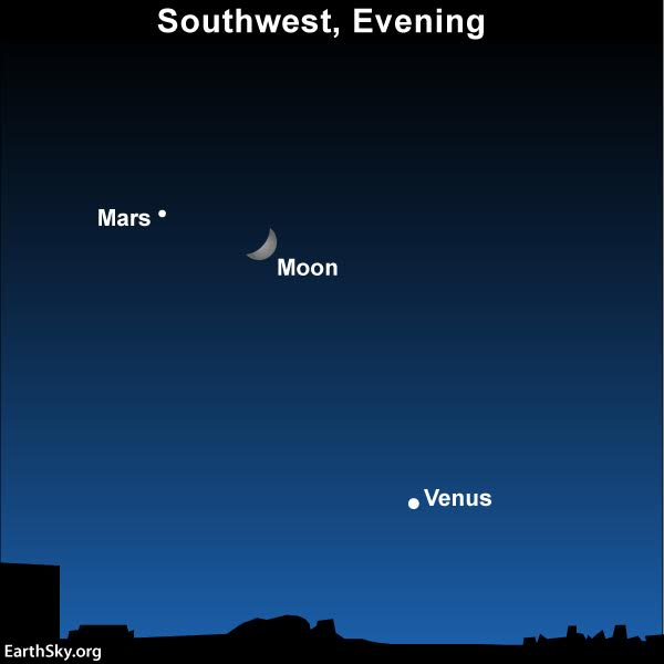 The moon, Venus and Mars as seen from North America on December 4, 2016. But no matter where you reside worldwide, look first for the moon on this date, and then seek out Venus and Mars. Read more