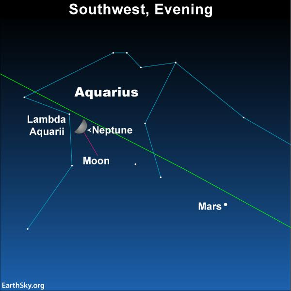 The December 6, 2016 moon is near Neptune on the sky's dome, in front of the constellation Aquarius.