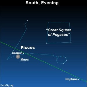 2016-dec-9-moon-and-uranus