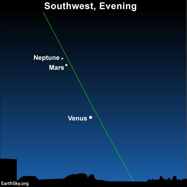 Venus And Mars Point To Neptune Sky Archive Earthsky