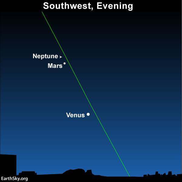 Sky chart Venus Mars Neptune