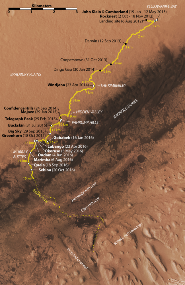 A wide view of Curiosity's traverse from landing through sol 1536, that is, the rover's 1,536th martian day. The base image is from Mars Reconnaissance Orbiter CTX, colorized with Mars Express HRSC image. The route is copied from official mission maps and Phil Stooke's maps. Yellow hash marks denote rover odometry. White circles represent drill sites; filled circles mark a few locations along the traverse between Yellowknife Bay and The Kimberley where there was some science but no drilling. The future route map is based upon the proposal for Curiosity's second mission extension. Image via Emily Lakdawalla's blog at the Planetary Society.
