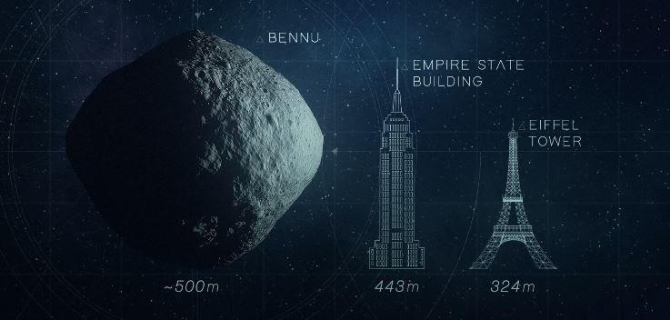 The size of asteroid Bennu, which is 1,614 feet (492 meters) wide, is compared with the Empire State Building and Eiffel Tower in this NASA image.