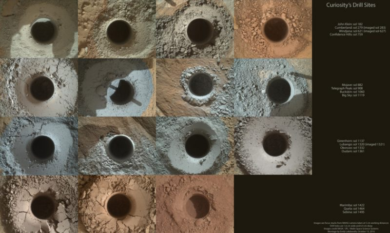 NASA to Detail What Curiosity Found on Mars  msncom