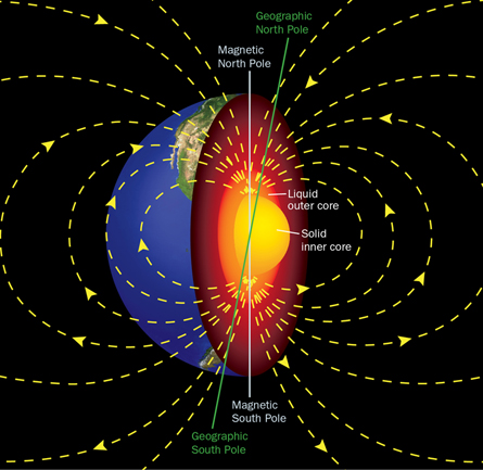 Earth's Magnetic Field Changing Fast - Strongest Disasters Ahead, Researchers Say Earth-magnetic-field