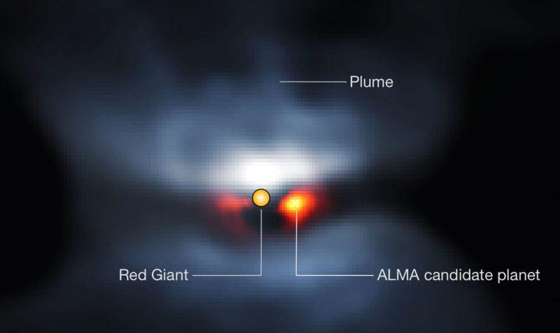 Composite view of L2 Puppis in visible light Image via P. Kervella et al / kuleuven.