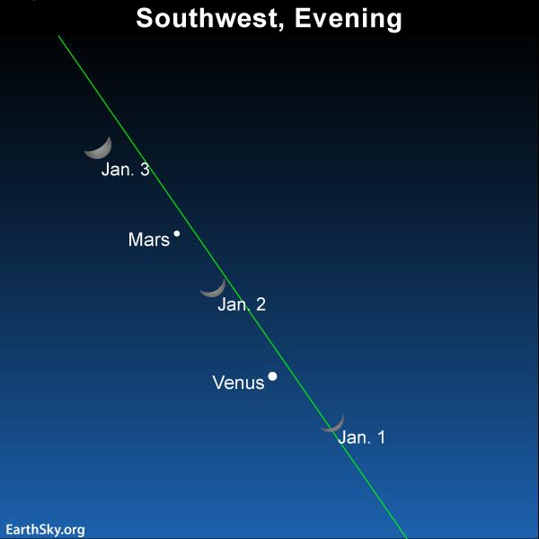 planets in the sky on january first 2017 - photo #19