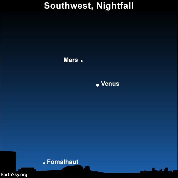 Don't forget to view the planets Venus and Mars in the western evening sky as soon as darkness falls.