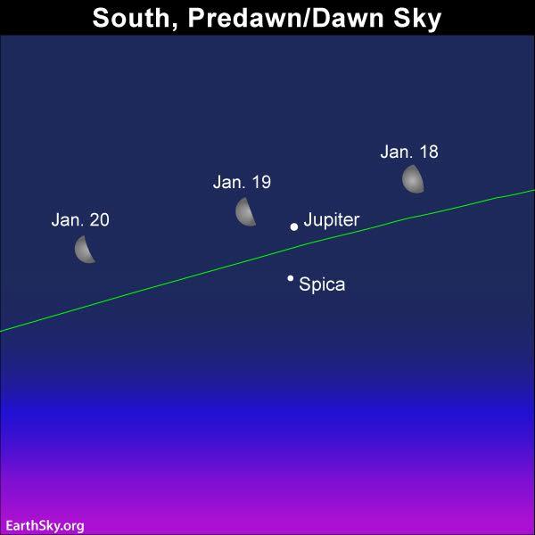 sky chart moon Jupiter spica