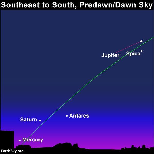 sky chart mercury