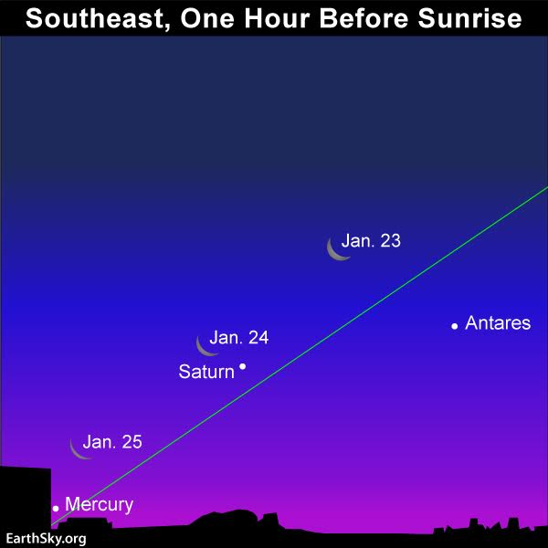 See all 5 bright planets tonight | Sky Archive | EarthSky