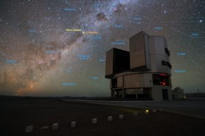 Observatory dome in foreground, Milky Way in background, and Alpha Centauri's position marked.