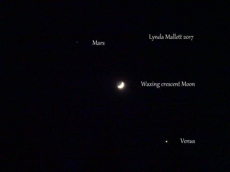 mars and venus dating uncertainty