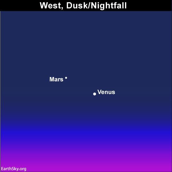 mars near venus