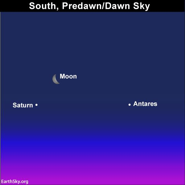 Moon, Saturn, Antares early Monday