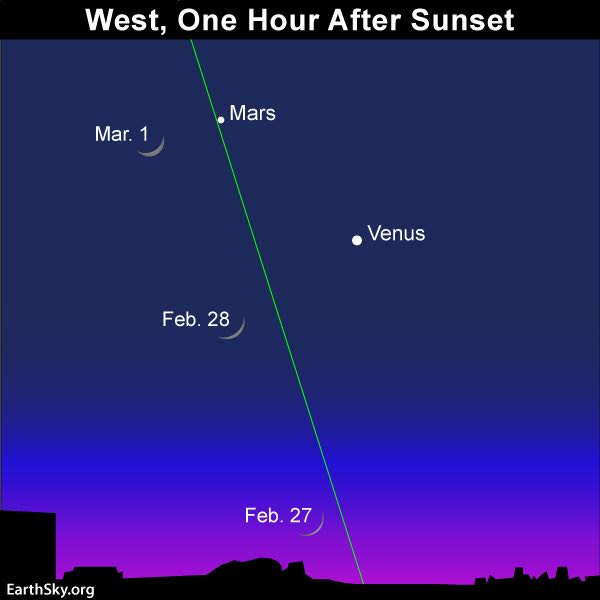 planets in the sky on january first 2017 - photo #14
