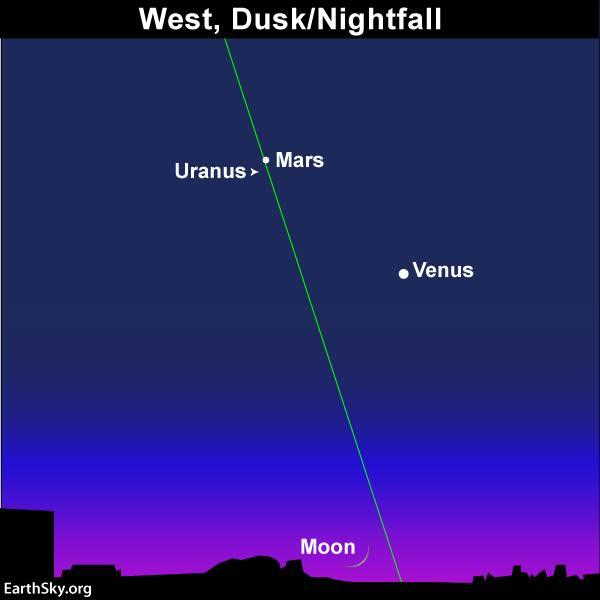 visible planets tonight november 25 - photo #45