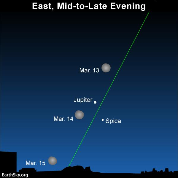 Moon and Jupiter March 13 and 14 | Sky Archive | EarthSky