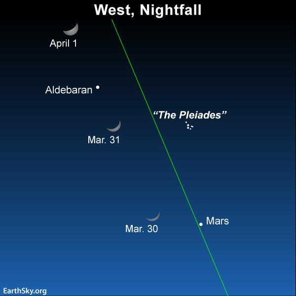 April guide to the bright planets 2017-march-30-31-april-1