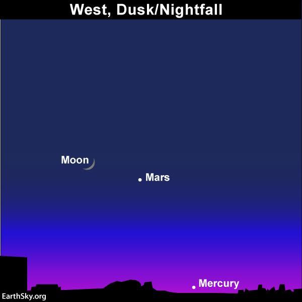 Chart of moon, Mars, and Mercury