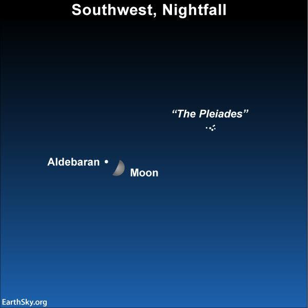 Chart of moon and Aldebaran