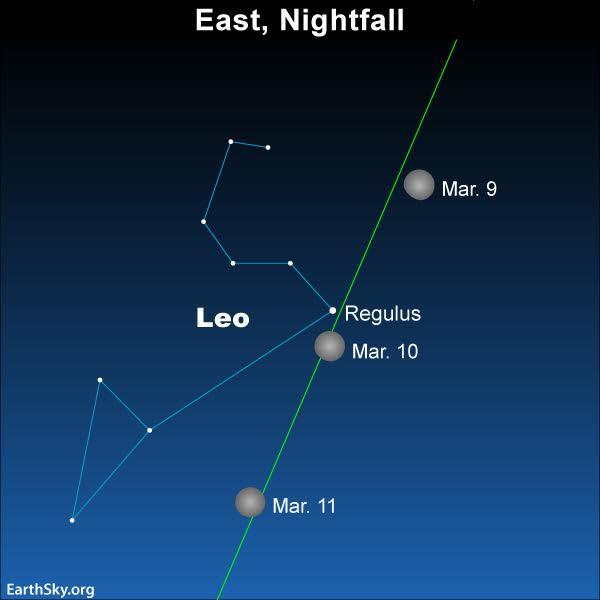 Chart of constellation Leo