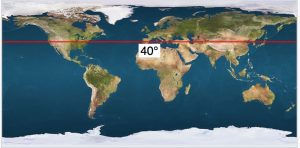 Map of Earth with horizontal red line labeled 40 degrees.