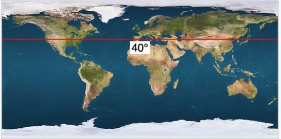 Map of Earth with horizontal red line labeled 40 degrees North.
