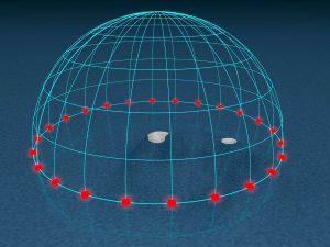 Hemispherical grid with red dots around equator.