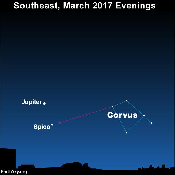 April guide to the bright planets March-2017-jupiter-spica-corvus