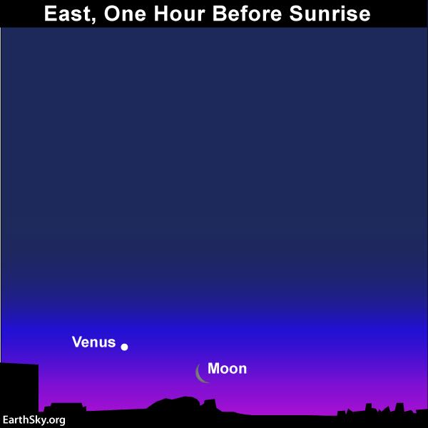 April guide to the bright planets 2017-april-22-moon-and-venus