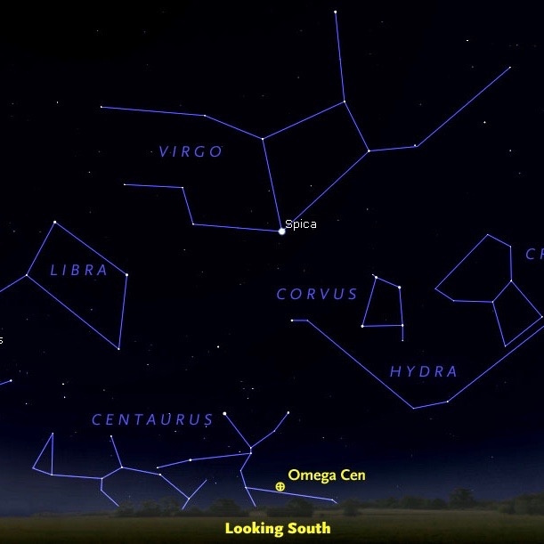 A Guide Star To Omega Centauri