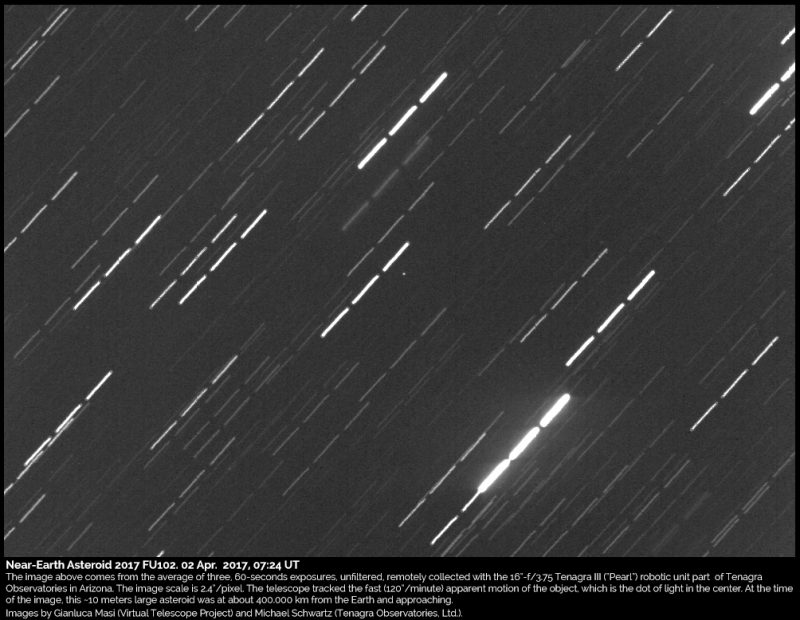 Asteroid close encounter on April 2