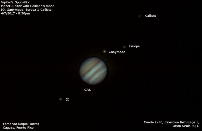Telescopic view of fuzzy Jupiter with four moons labeled.