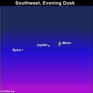 Chart June 30 moon Jupiter and Spica