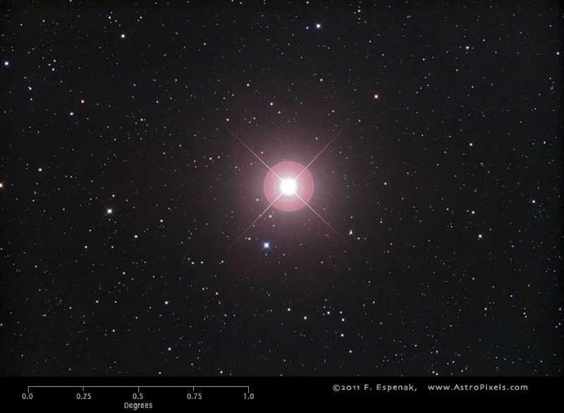 A bright red star on an otherwise sparse star field.