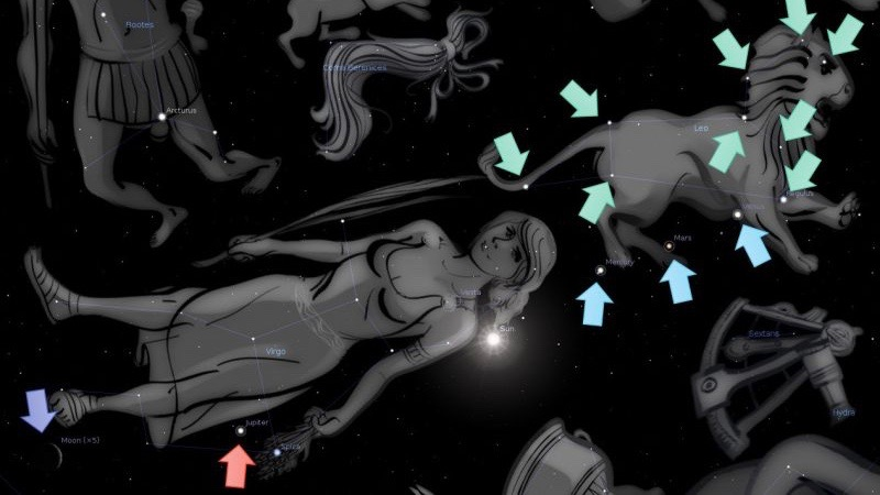 Biblical signs in the sky on September 23, 2017? | Astronomy