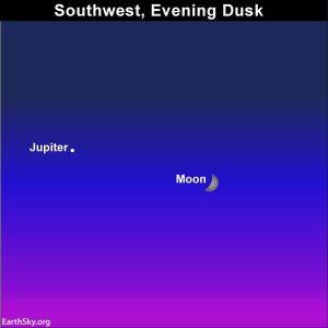 chart of moon and Jupiter
