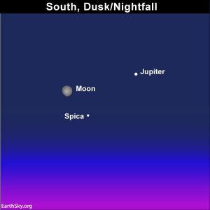 Chart of moon, Spica, and Jupiter