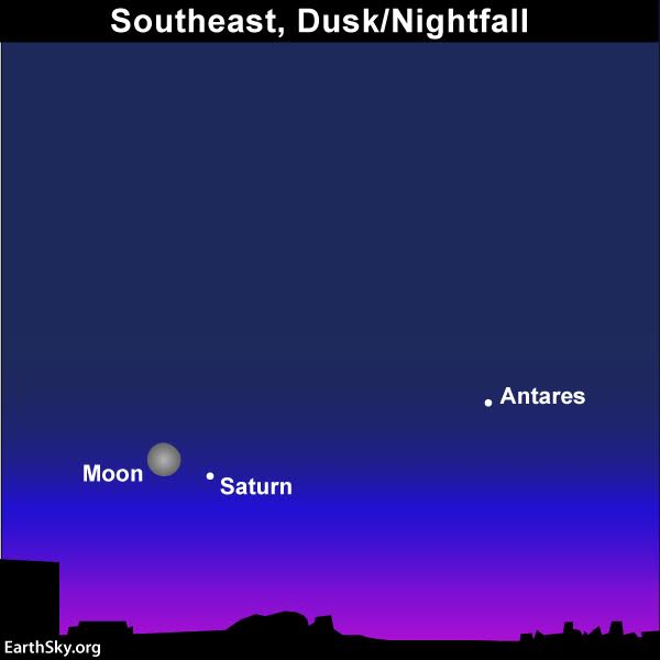chart of full moon and Saturn