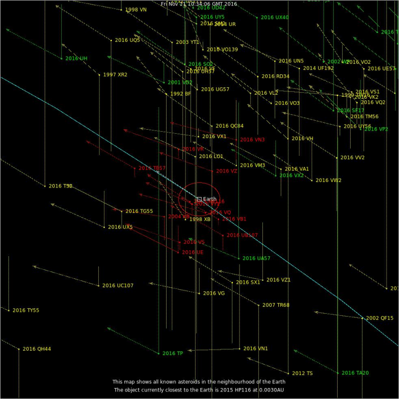 asteroid tracking map - photo #10