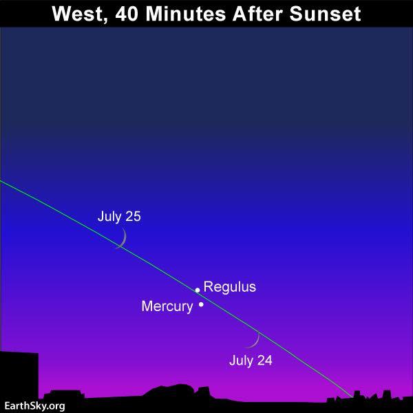 visible planets tonight november 25 - photo #21