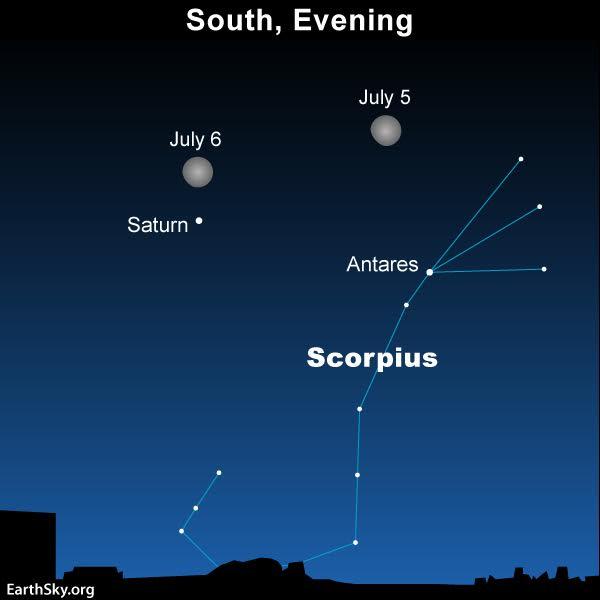 visible planets tonight saturn - photo #24