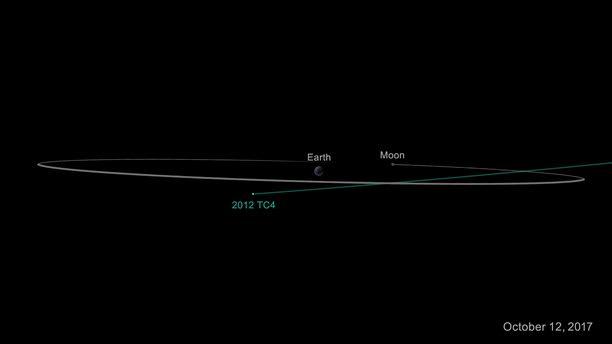 asteroid 12 2017 - photo #36