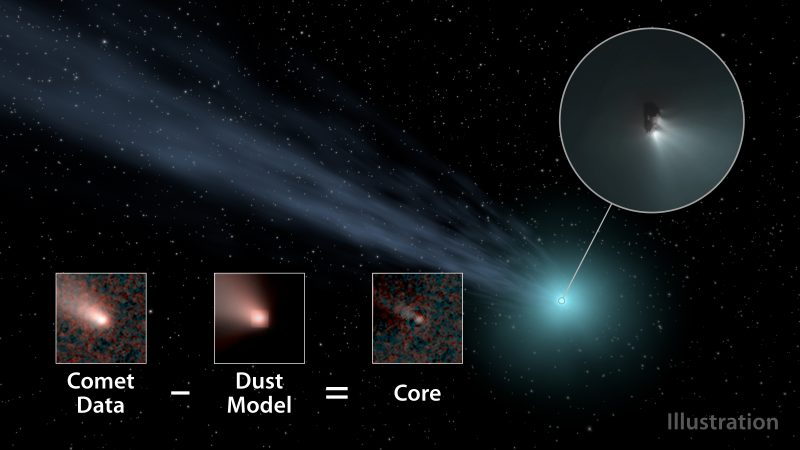 How Many Distant Comets Space Earthsky